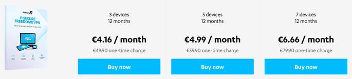 F-Secure Pricing