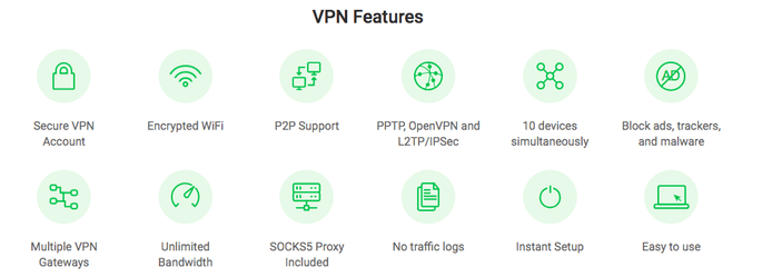 Private Internet Access Review - Anonymous VPN Service Provider