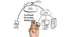 What Is A VPN Tunneling And How To Create A VPN Tunnel In Windows?